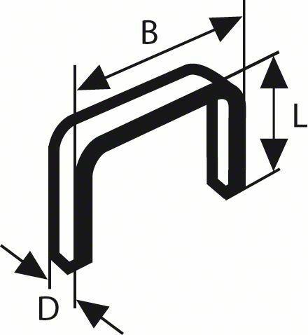 Sponky do sponkovačky z plochého drátu, typ 57 - 10,6 x 1,25 x 8 mm - 3165140084307